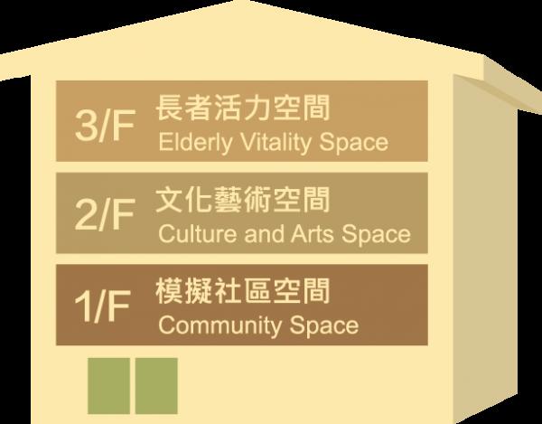PCP-floor2